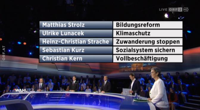 Wahl 17: Runde der Spitzenkandidaten